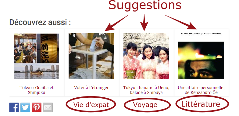 Suggestion d'articles Bibliblog
