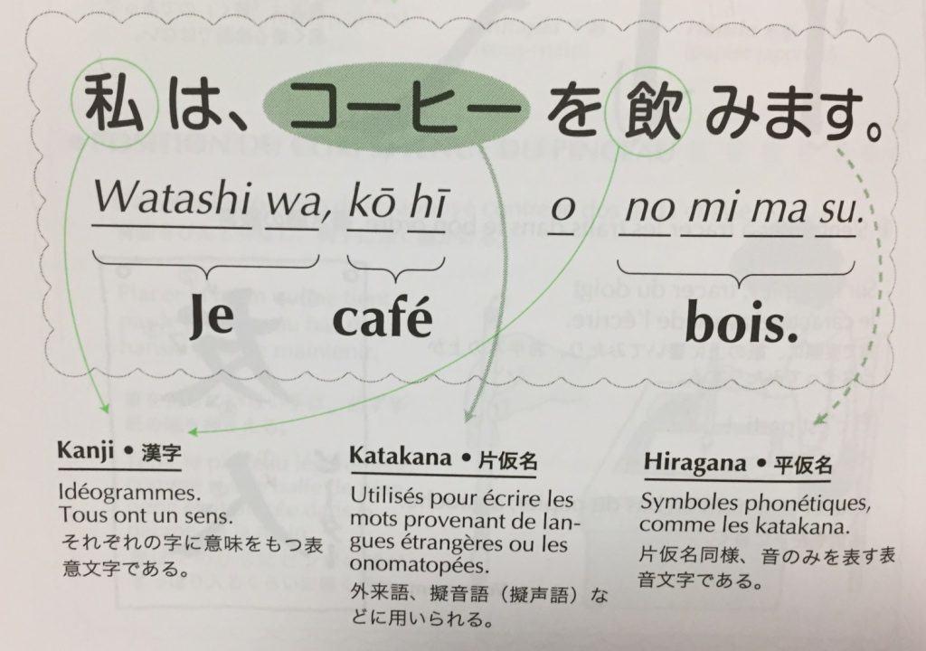 Exemple langue japonaise